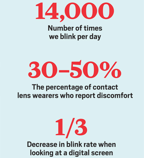 5768999c38 Making better contact lenses