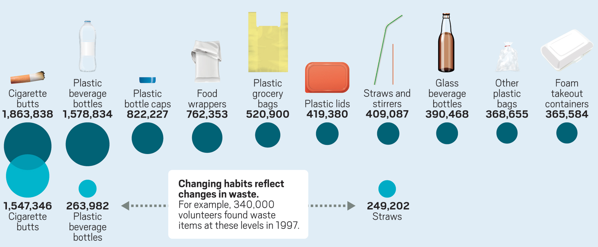 Fighting ocean plastics at the source