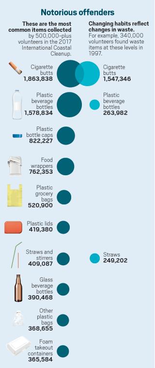 Fighting ocean plastics at the source