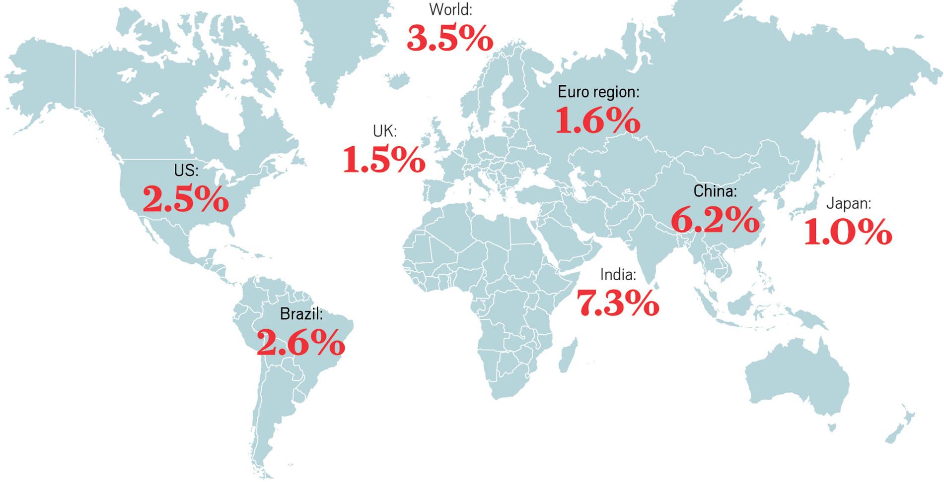 World Chemical Outlook 2019: Major Markets