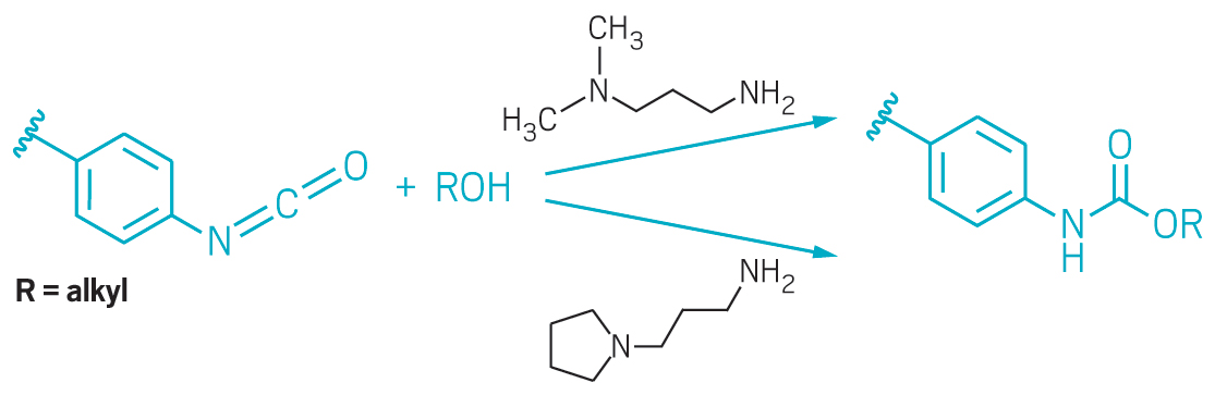 Computing a cleaner polyurethane synthesis