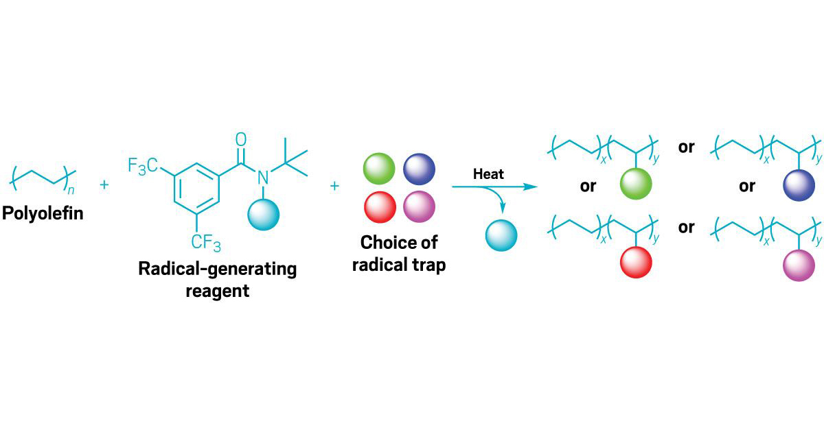 A radical way to upcycle polymers