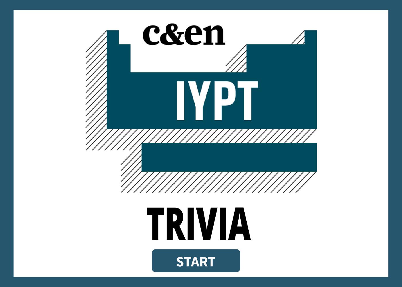 Quiz: IYPT Trivia