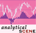 Analytical SCENE Logo